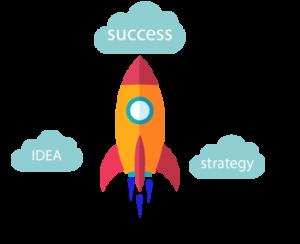 Strategie creative | Gestione blog aziendale